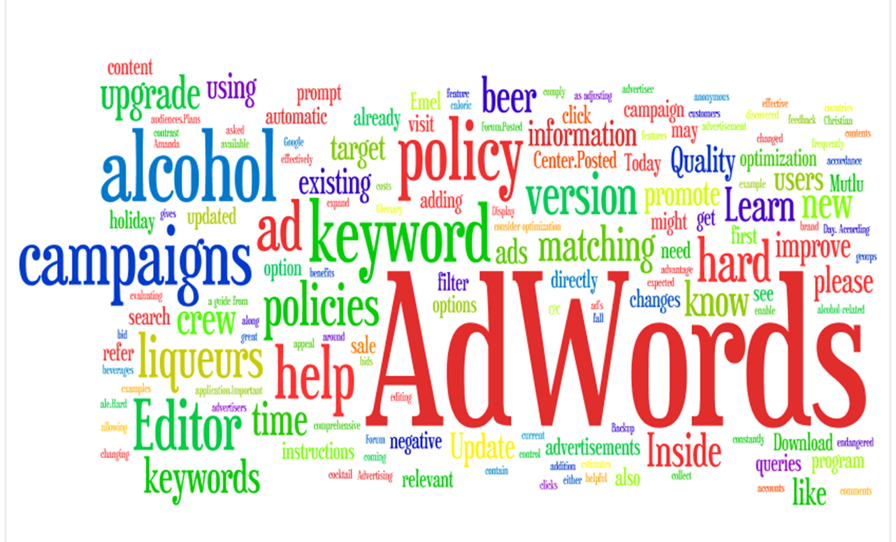 adwords_wordle